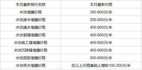 水池堵漏价格(8项本月最新价格表)
